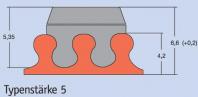 Telos Drucktypen